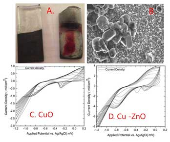 Colour change in the solid material in presence of mercury ions